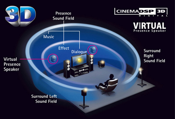 VirtualPresenceSpeaker.jpg