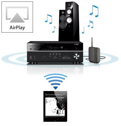 airplay_allows_streaming_music_to_av_rec