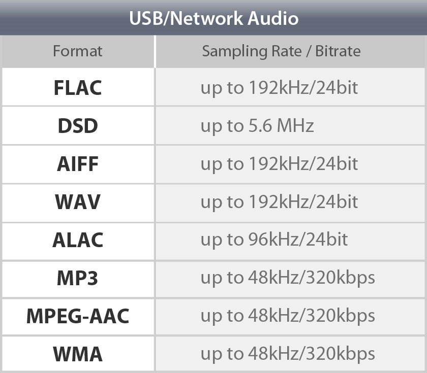 extensive_audio_codec_and_format_support