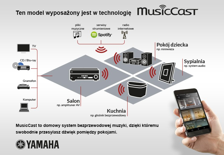 music_cast.jpg