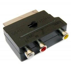 Adapter 3xRCA - Scart (Euro) z...
