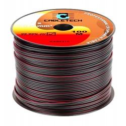 Kabel głośnikowy 0,75mm...